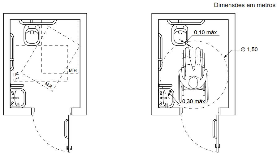 Áreas de transferência e manobra para uso da bacia sanitária.