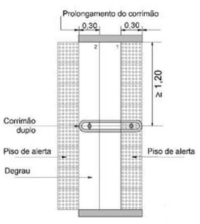 Corrimão intermediário com duas alturas em degrau isolado com dois degraus.