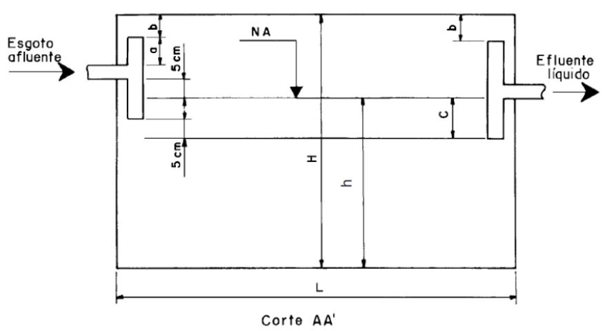Detalhes e dimensões de um tanque séptico prismático de câmara única.