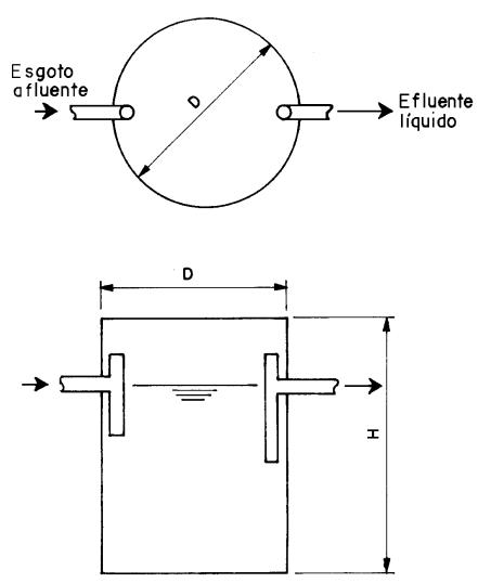 Detalhes e dimensões de um tanque séptico prismático de câmara múltipla.